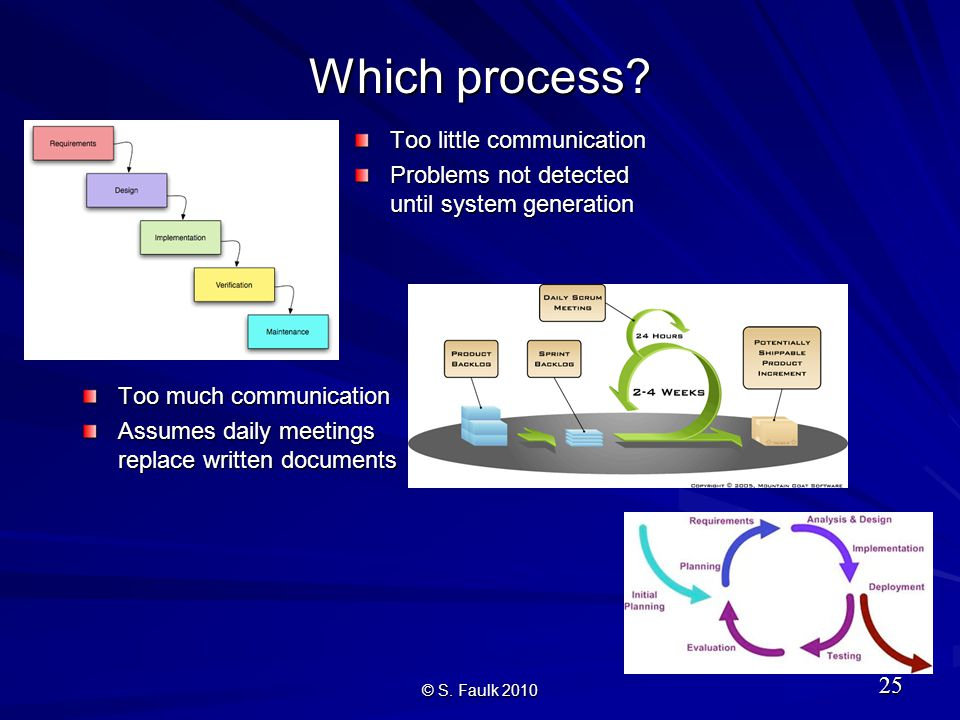 Which process Too little communication