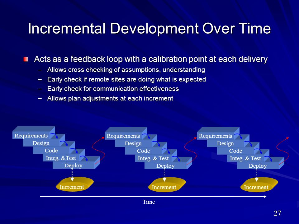Incremental Development Over Time