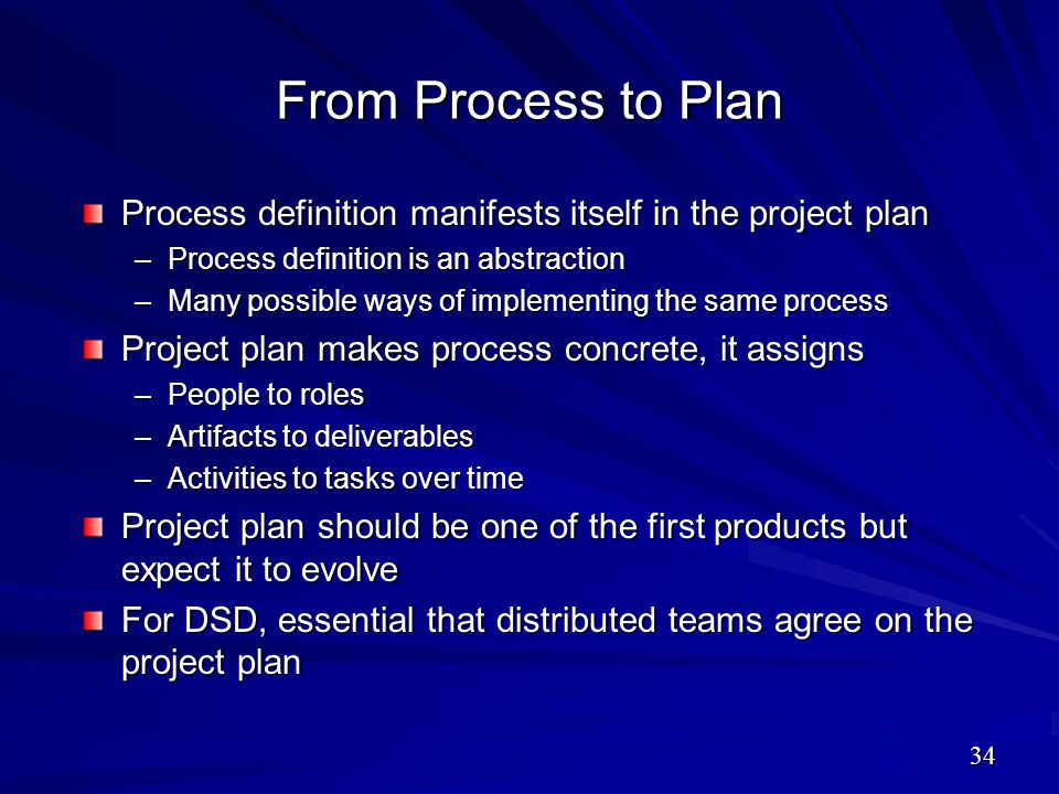 From Process to Plan Process definition manifests itself in the project plan. Process definition is an abstraction.