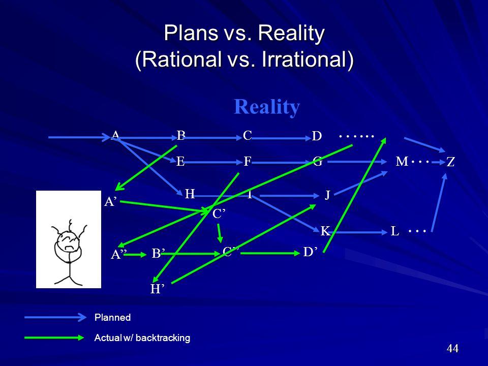 Plans vs. Reality (Rational vs. Irrational)
