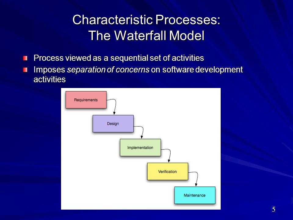 Characteristic Processes: The Waterfall Model