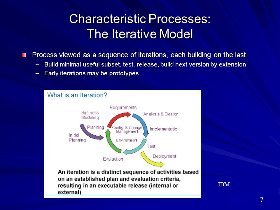 Characteristic Processes: The Iterative Model