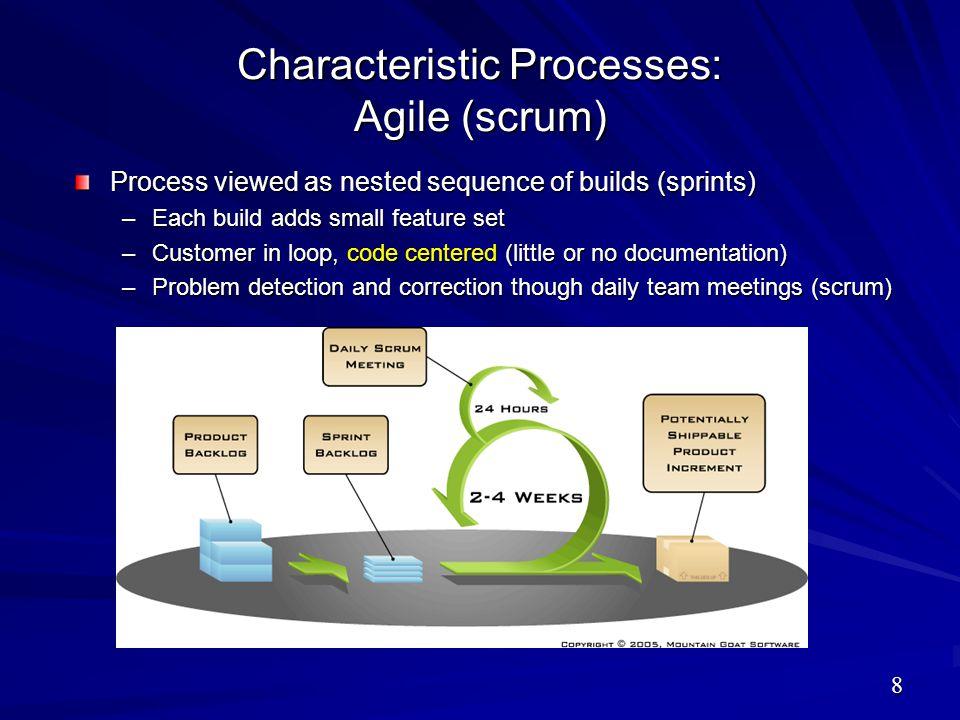 Characteristic Processes: Agile (scrum)