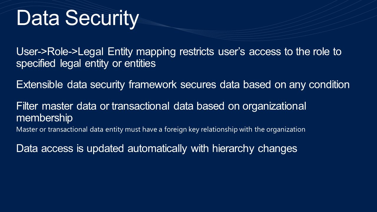 Data Security User->Role->Legal Entity mapping restricts user's access to the role to specified legal entity or entities.