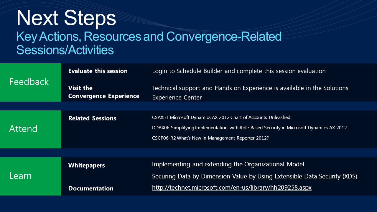 4/9/2017 9:29 AM Next Steps Key Actions, Resources and Convergence-Related Sessions/Activities. Feedback.