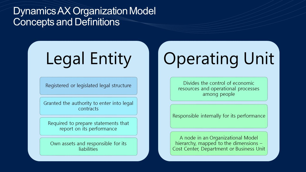 Dynamics AX Organization Model Concepts and Definitions