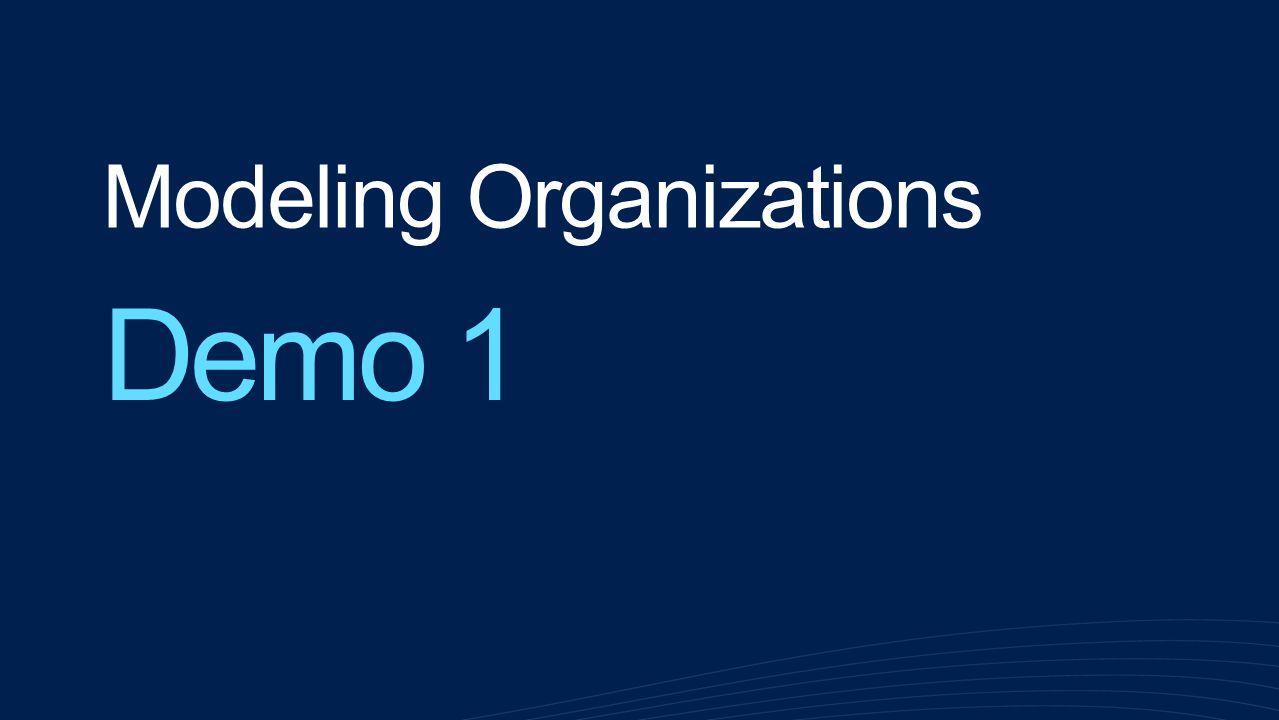 Modeling Organizations
