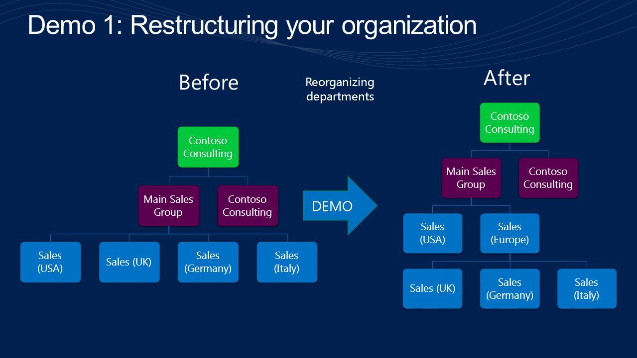 Demo 1: Restructuring your organization