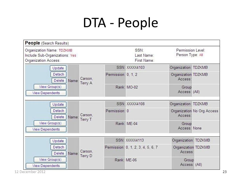 DTA - People 12 December 2012