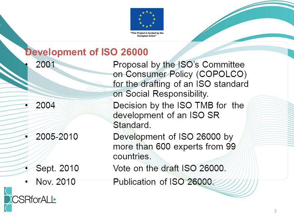 Development of ISO 26000