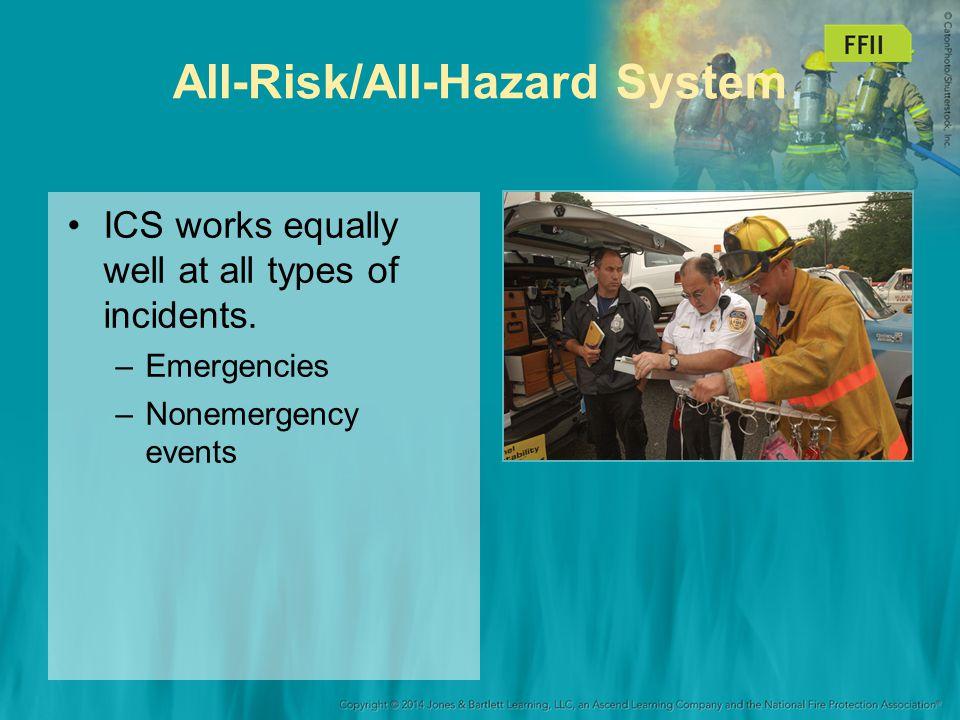 All-Risk/All-Hazard System