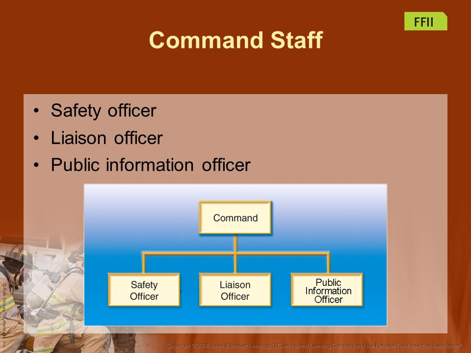Command Staff Safety officer Liaison officer