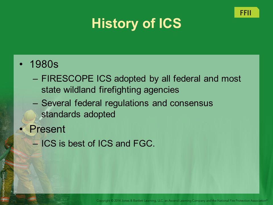 History of ICS 1980s Present