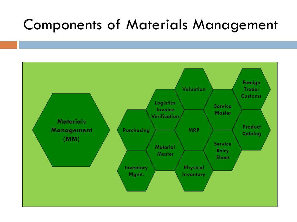 Components of Materials Management