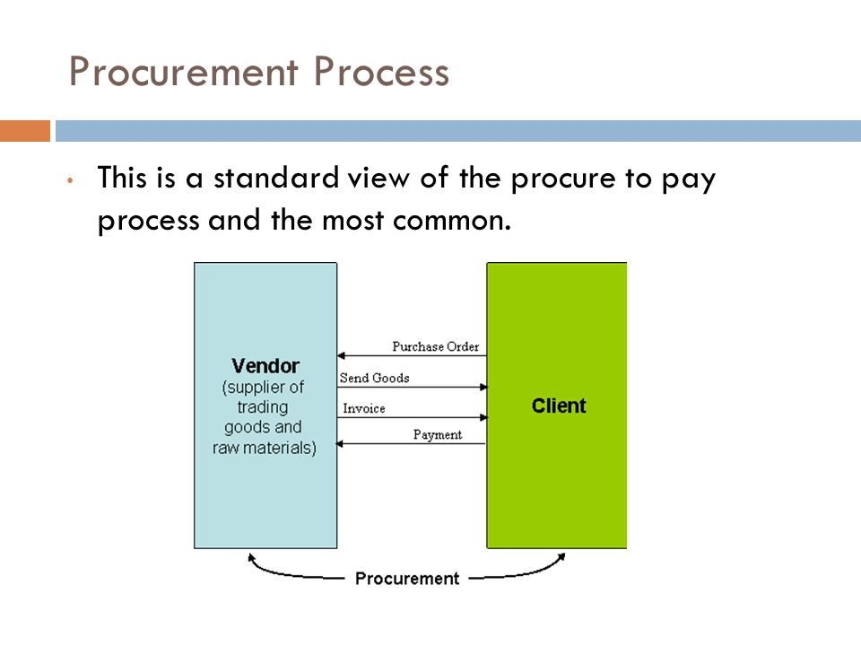 Procurement Process This is a standard view of the procure to pay process and the most common.
