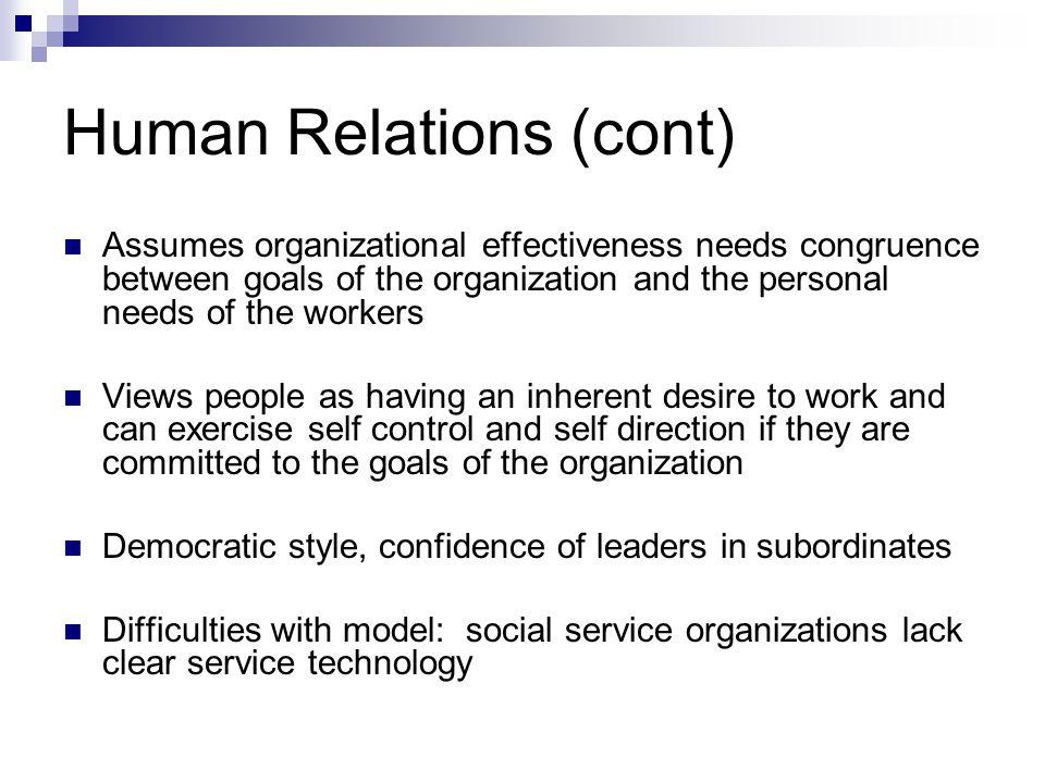 Human Relations (cont)
