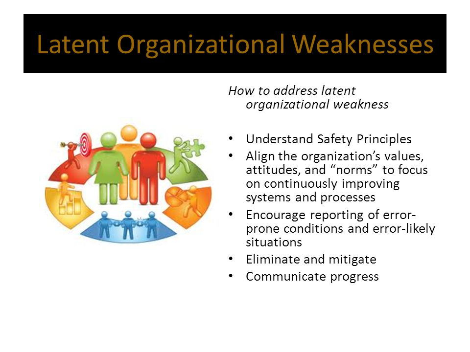 Latent Organizational Weaknesses