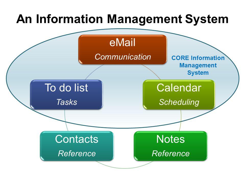 An Information Management System