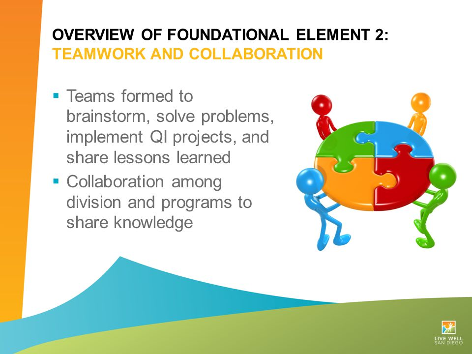 Overview of Foundational Element 2: Teamwork and collaboration