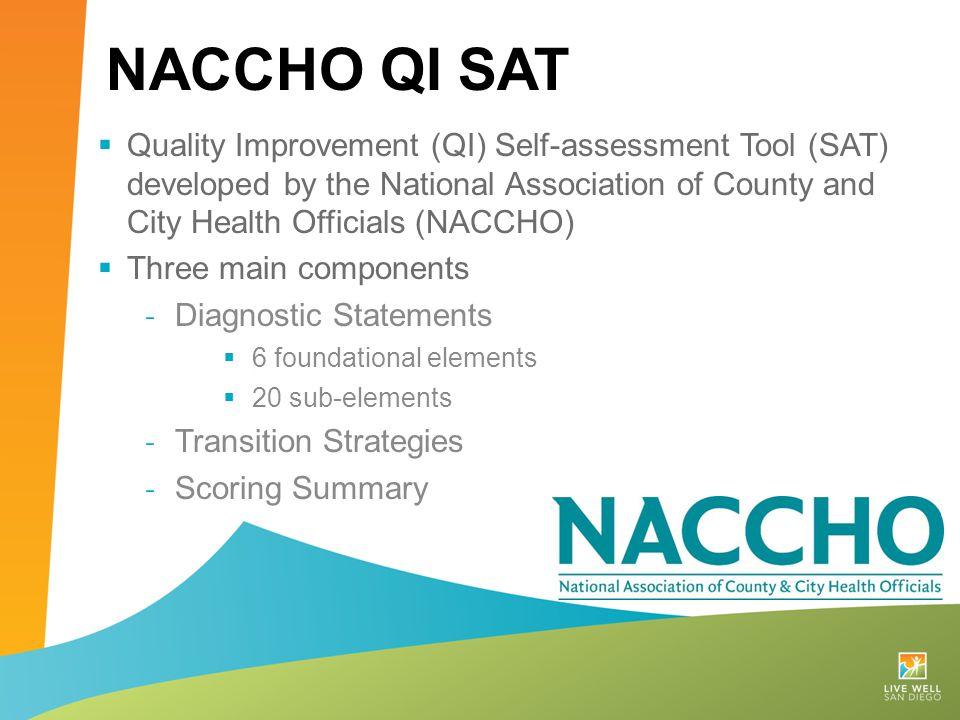 NACCHO QI SAT