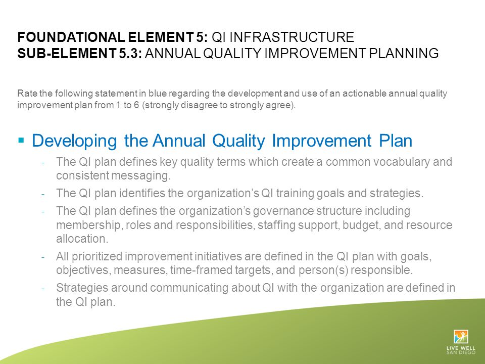 Developing the Annual Quality Improvement Plan