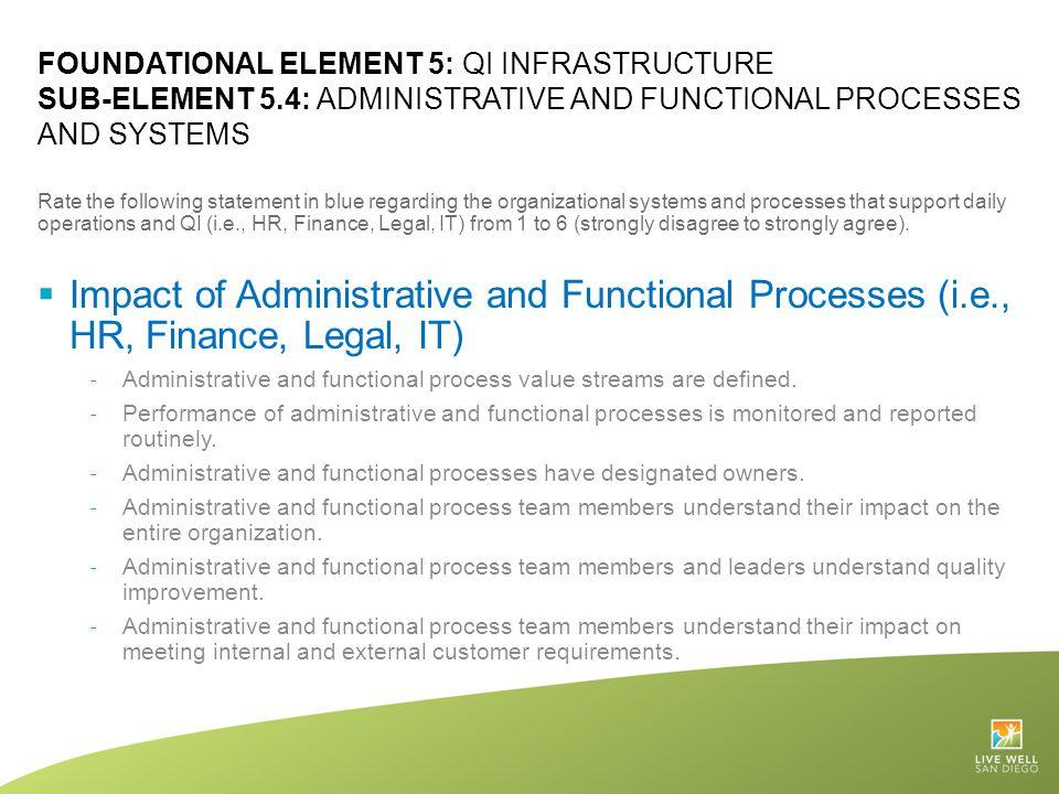 Foundational Element 5: QI infrastructure Sub-Element 5