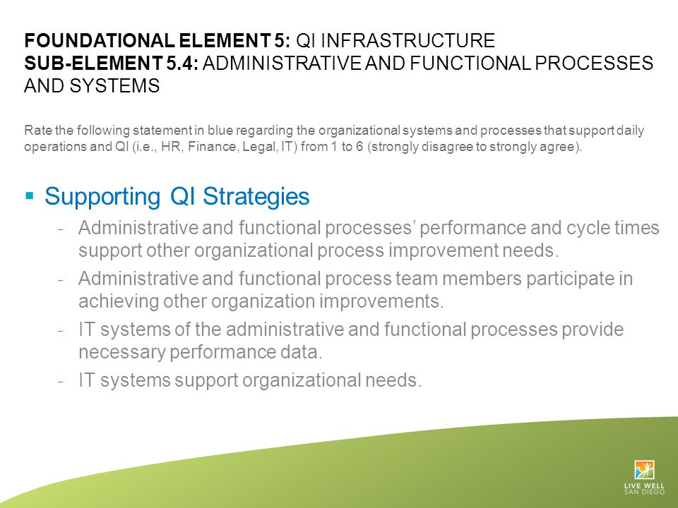 Supporting QI Strategies