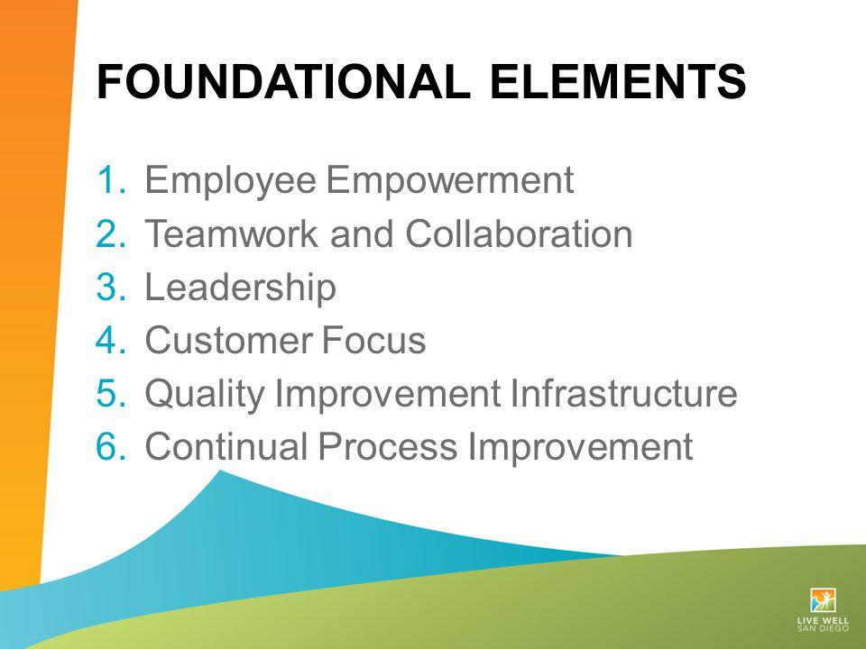 Foundational Elements