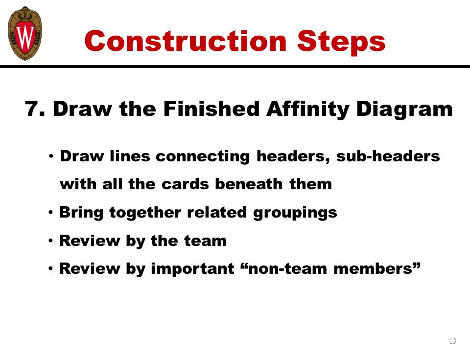 Construction Steps 7. Draw the Finished Affinity Diagram