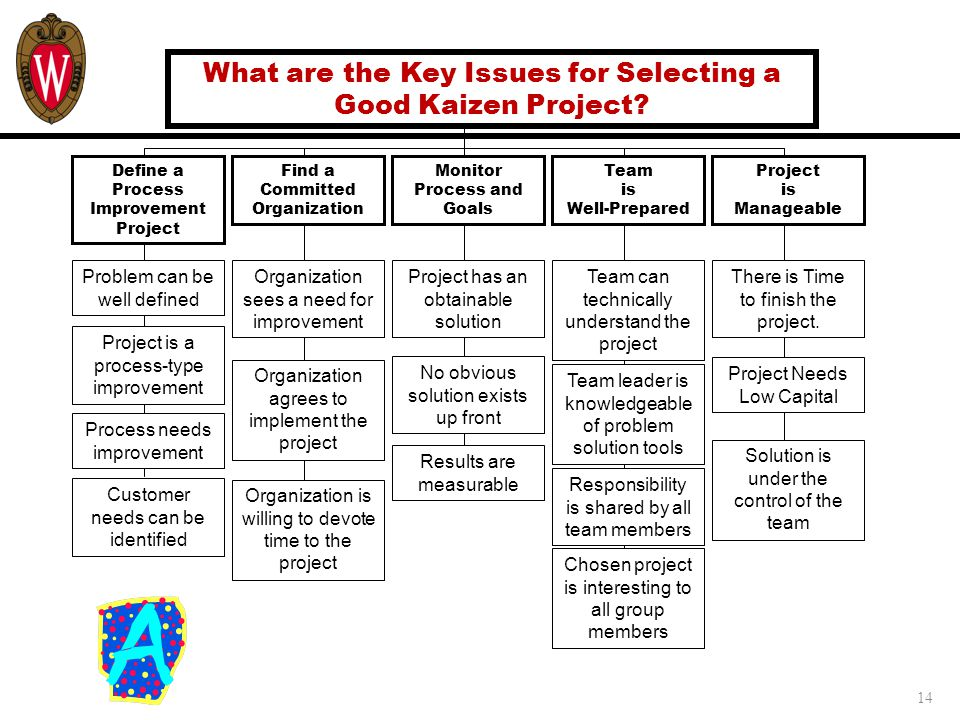 What are the Key Issues for Selecting a Good Kaizen Project