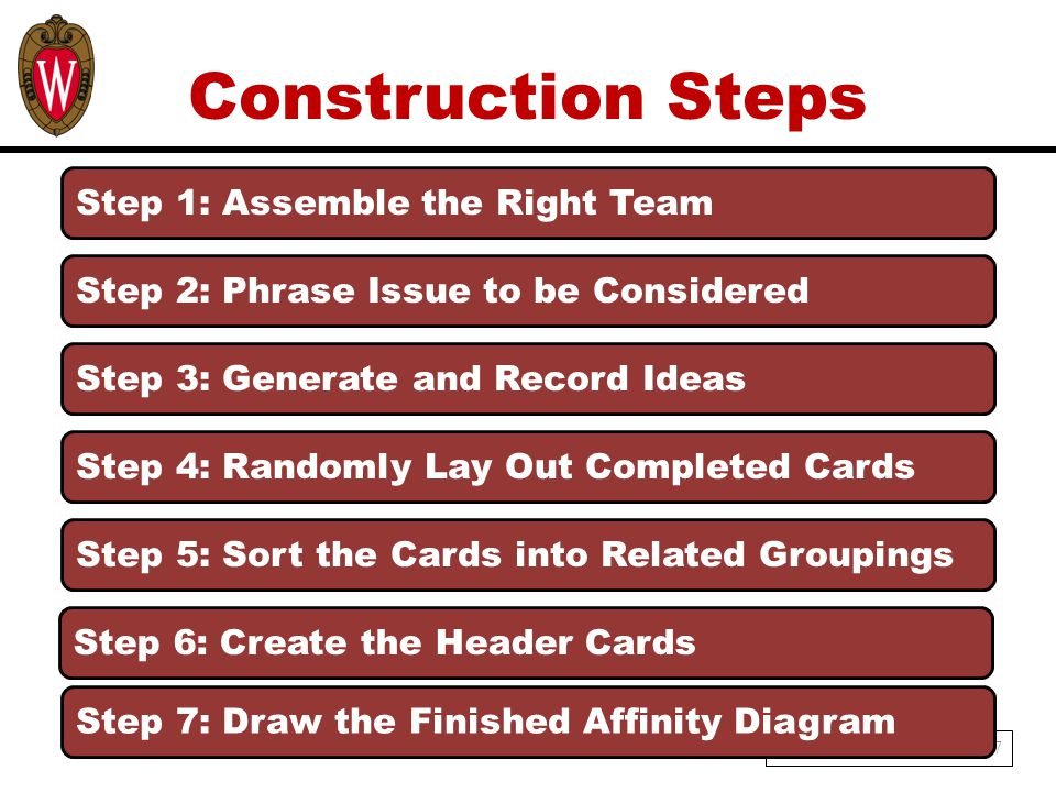 Construction Steps Step 1: Assemble the Right Team