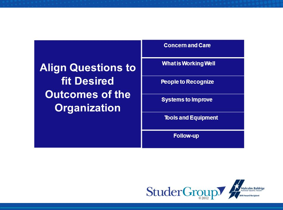 Align Questions to fit Desired Outcomes of the Organization