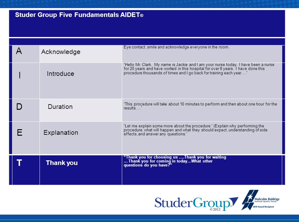 A D E T Studer Group Five Fundamentals AIDET® Acknowledge Introduce