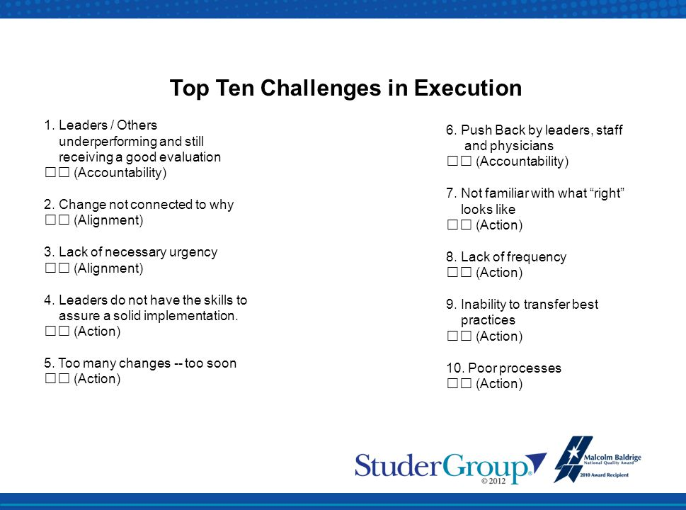 Top Ten Challenges in Execution