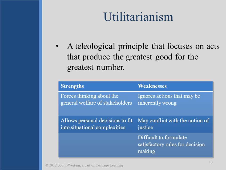 importance of utilitarianism to welfare The importance of rights] no guaranteed method of making a welfare decision utilitarianism never promised you an algorithm to mechanically calculate how to.