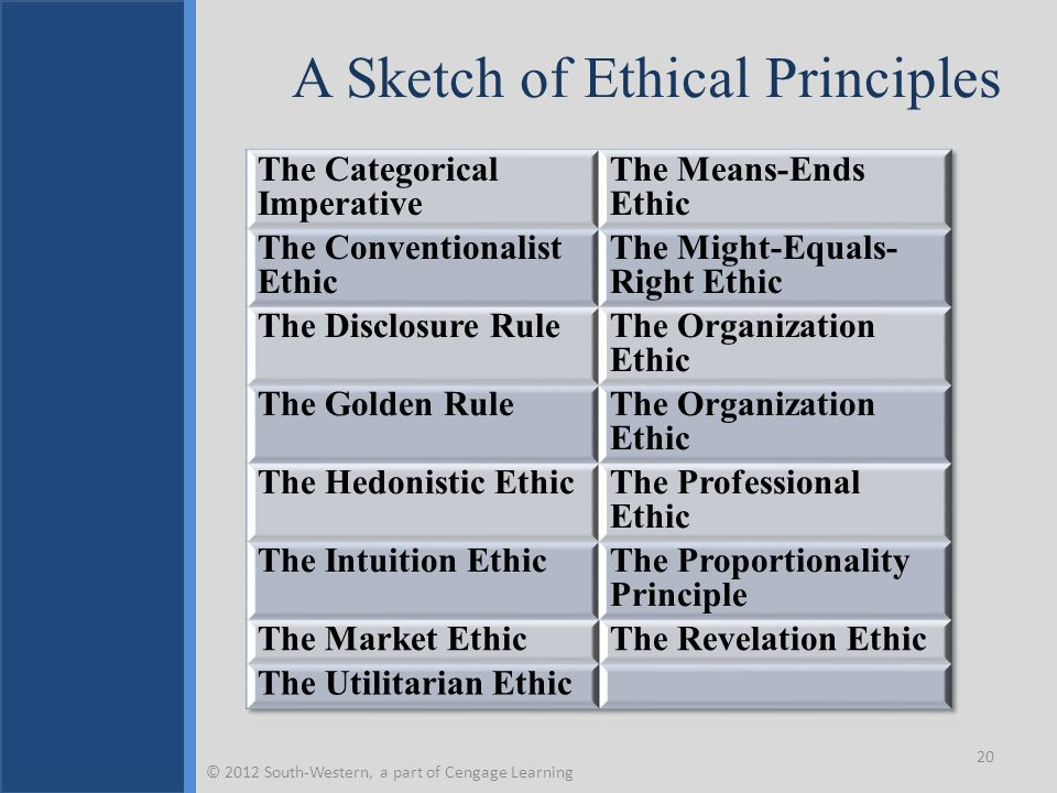 A Sketch of Ethical Principles