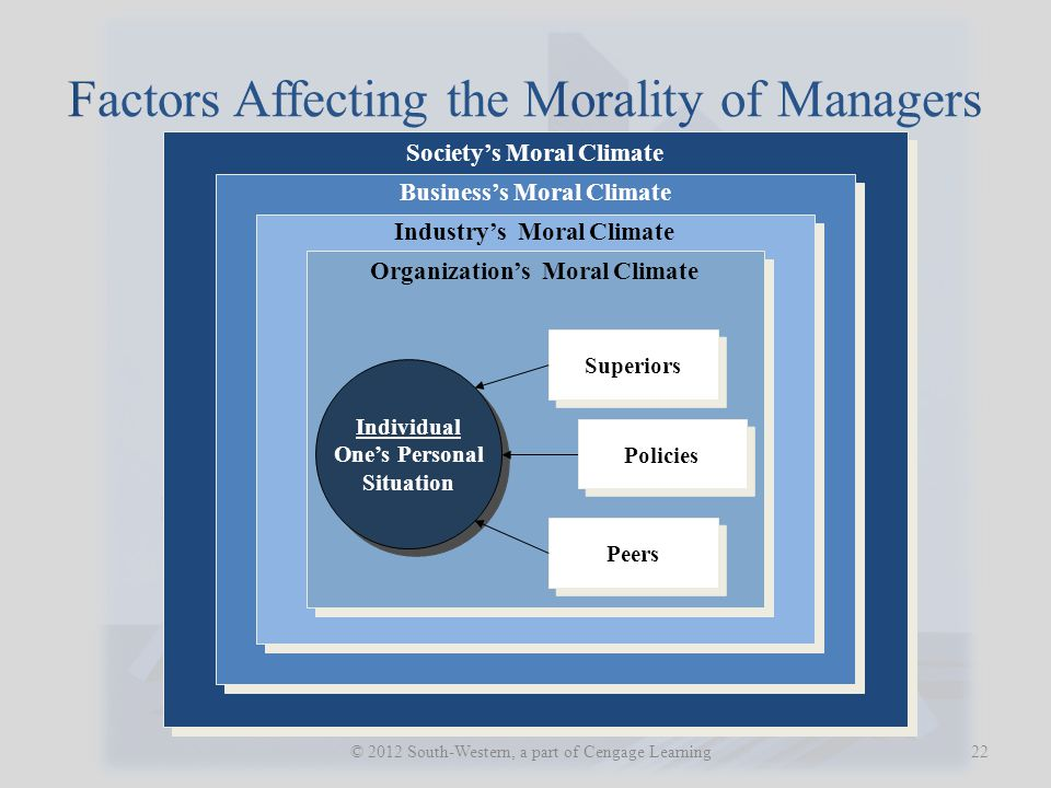 factors that affect effective management in a organization Factors influencing effective talent management strategy in  factors for global organizations  how does the business plan affect talent management.