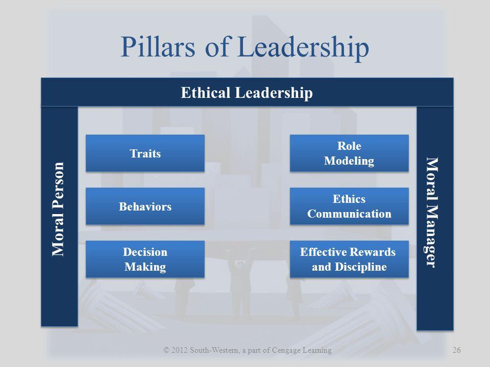 Effective Rewards and Discipline