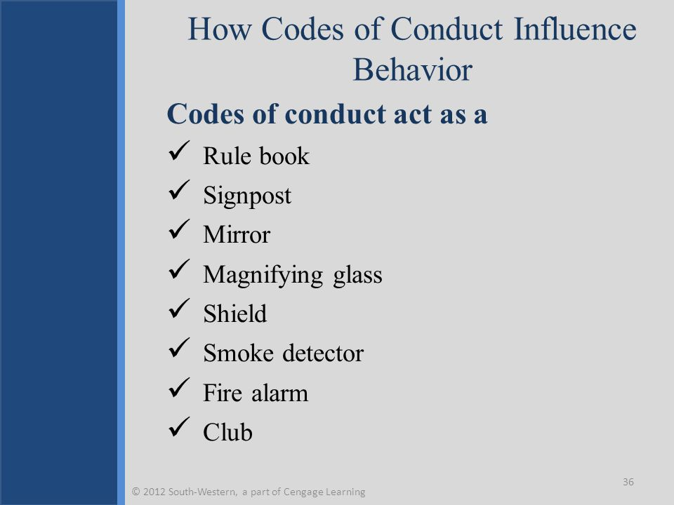 How Codes of Conduct Influence Behavior