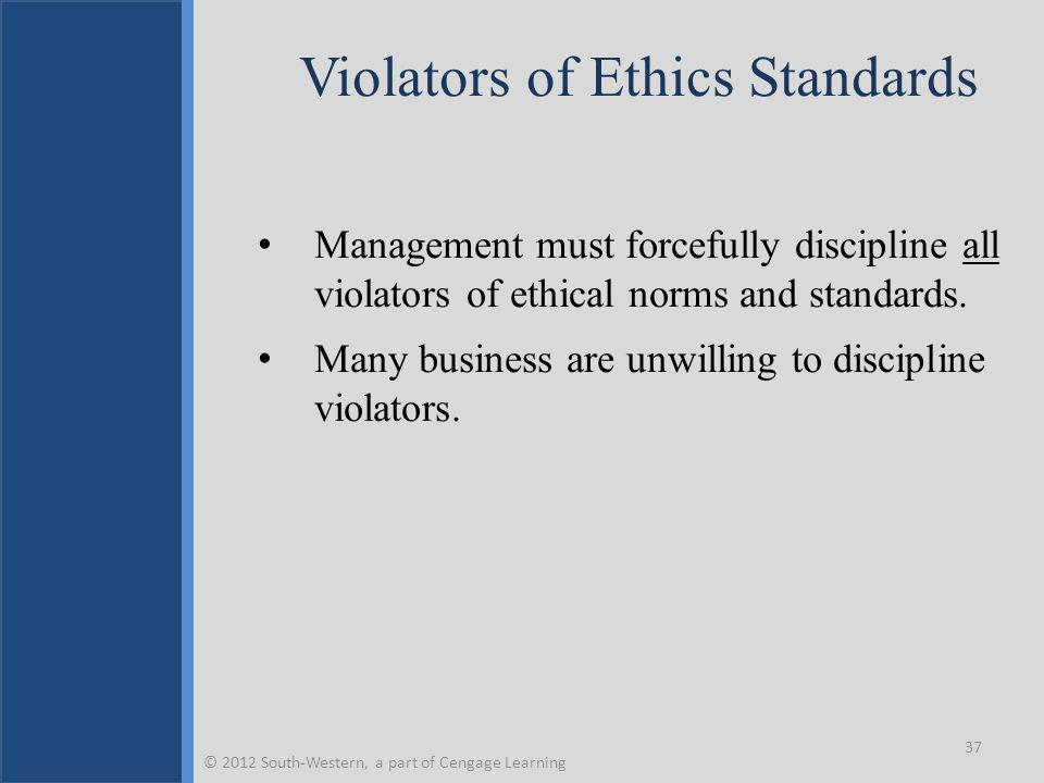 Violators of Ethics Standards