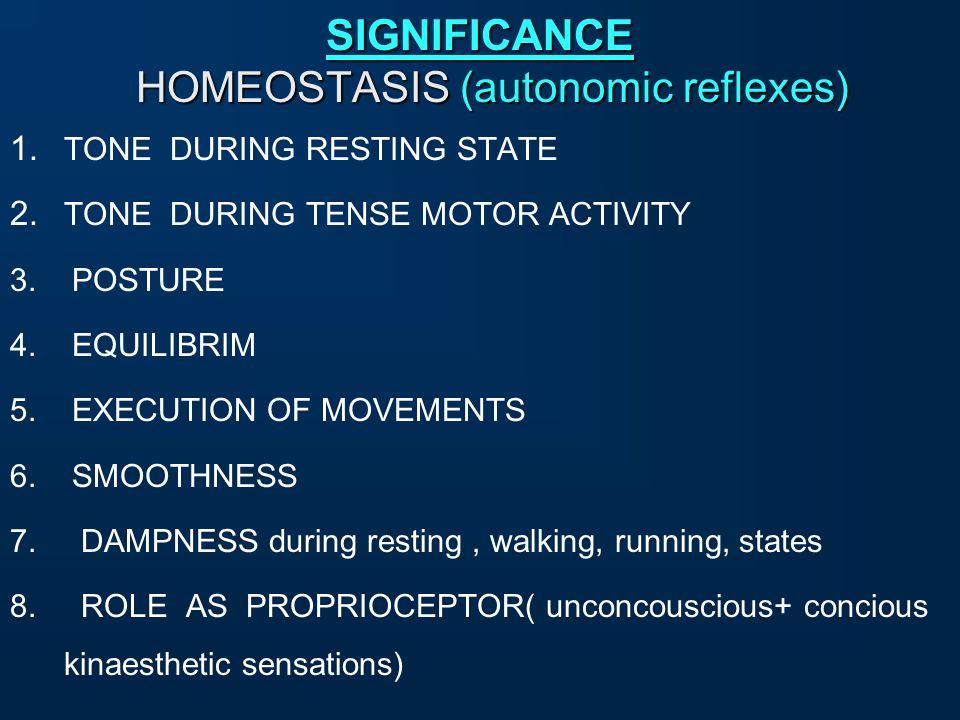 SIGNIFICANCE HOMEOSTASIS (autonomic reflexes)
