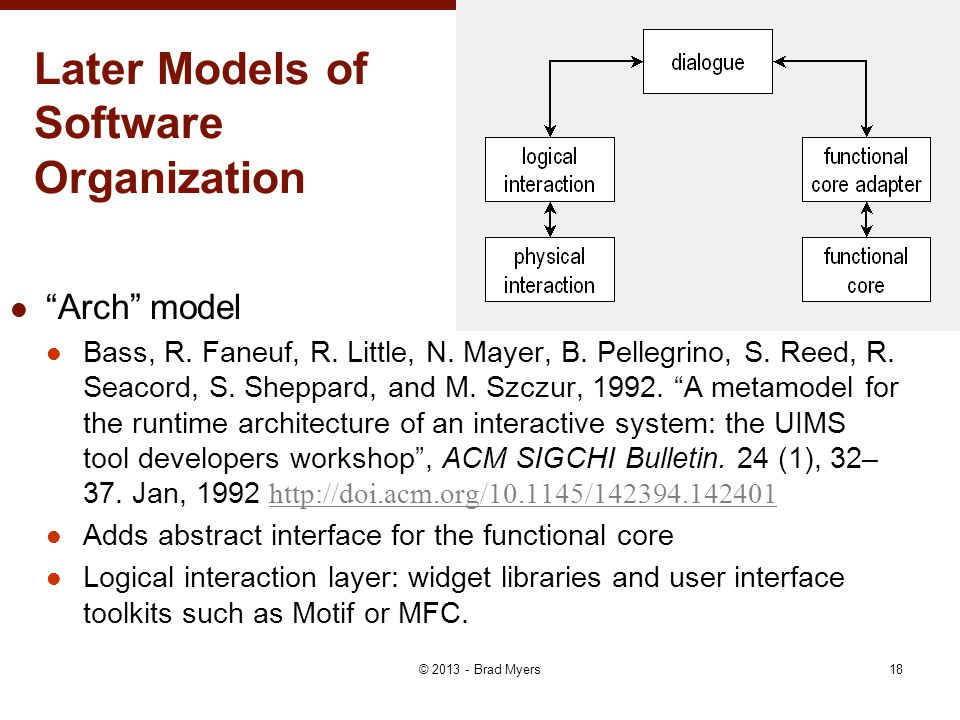 Later Models of Software Organization