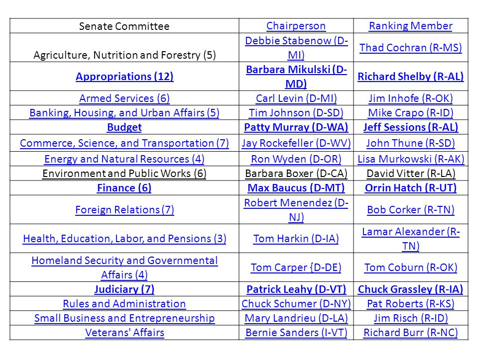barbara boxer committee assignments Washington, feb 14 - sens bernie sanders (i-vt) and barbara boxer (d-calif) today introduced comprehensive legislation on climate change boxer is chairman of the senate committee on environment and public works sanders sits on the environment committee and also is a member of the senate.