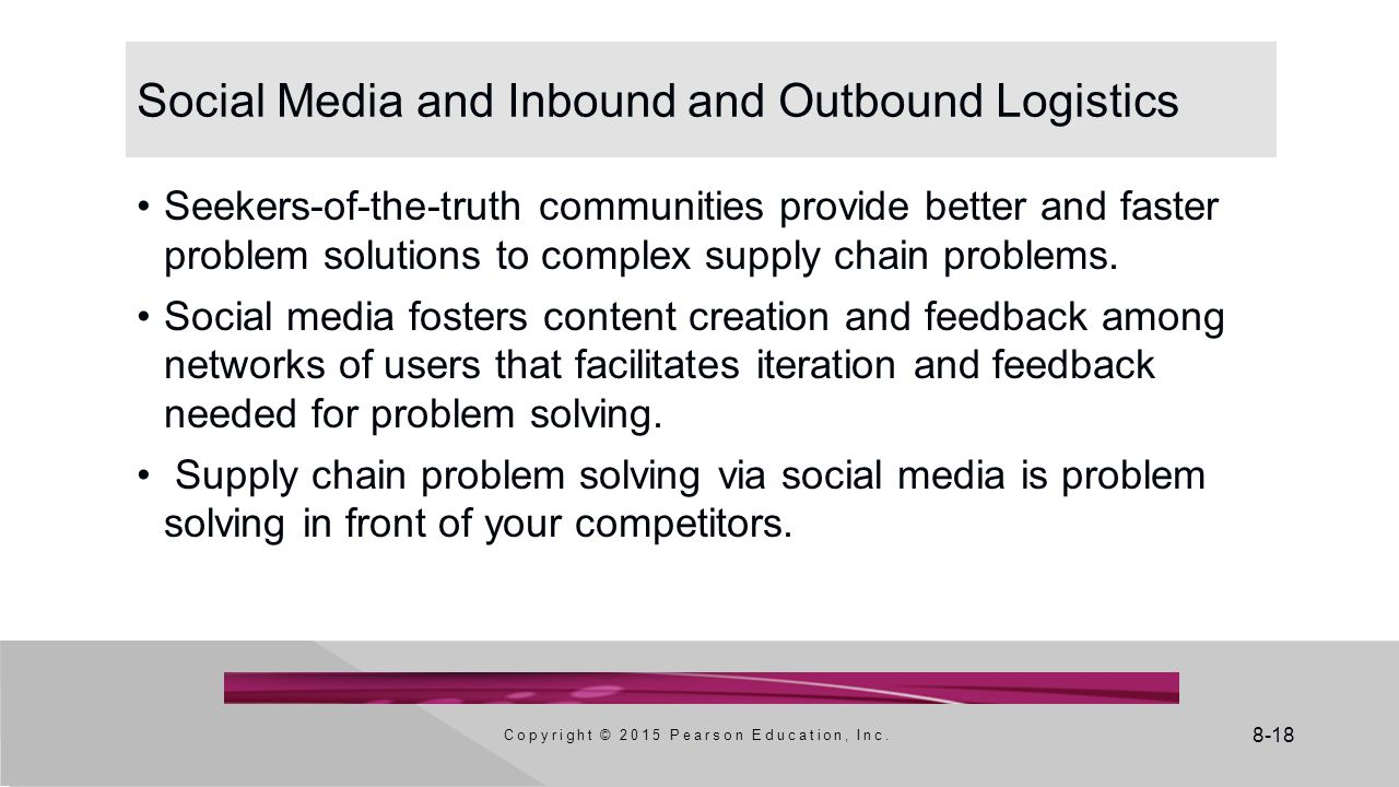 Social Media and Inbound and Outbound Logistics