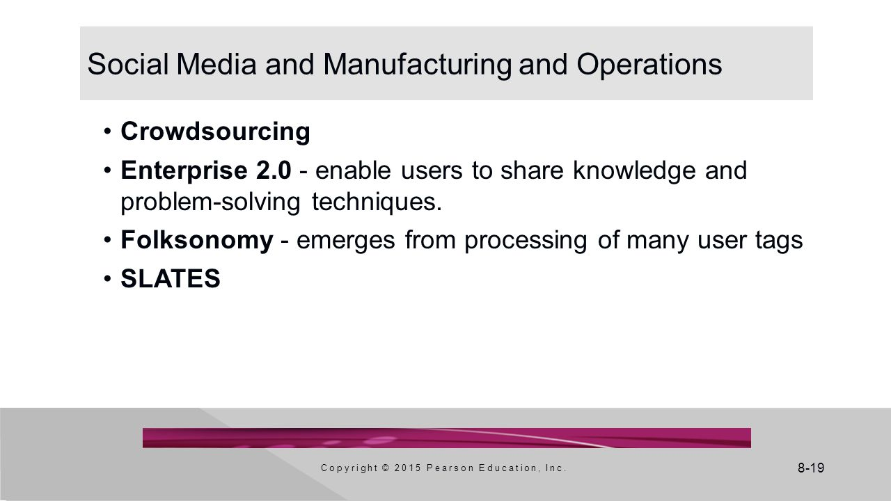 Social Media and Manufacturing and Operations