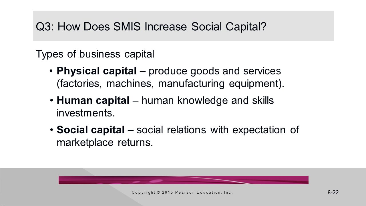 Q3: How Does SMIS Increase Social Capital