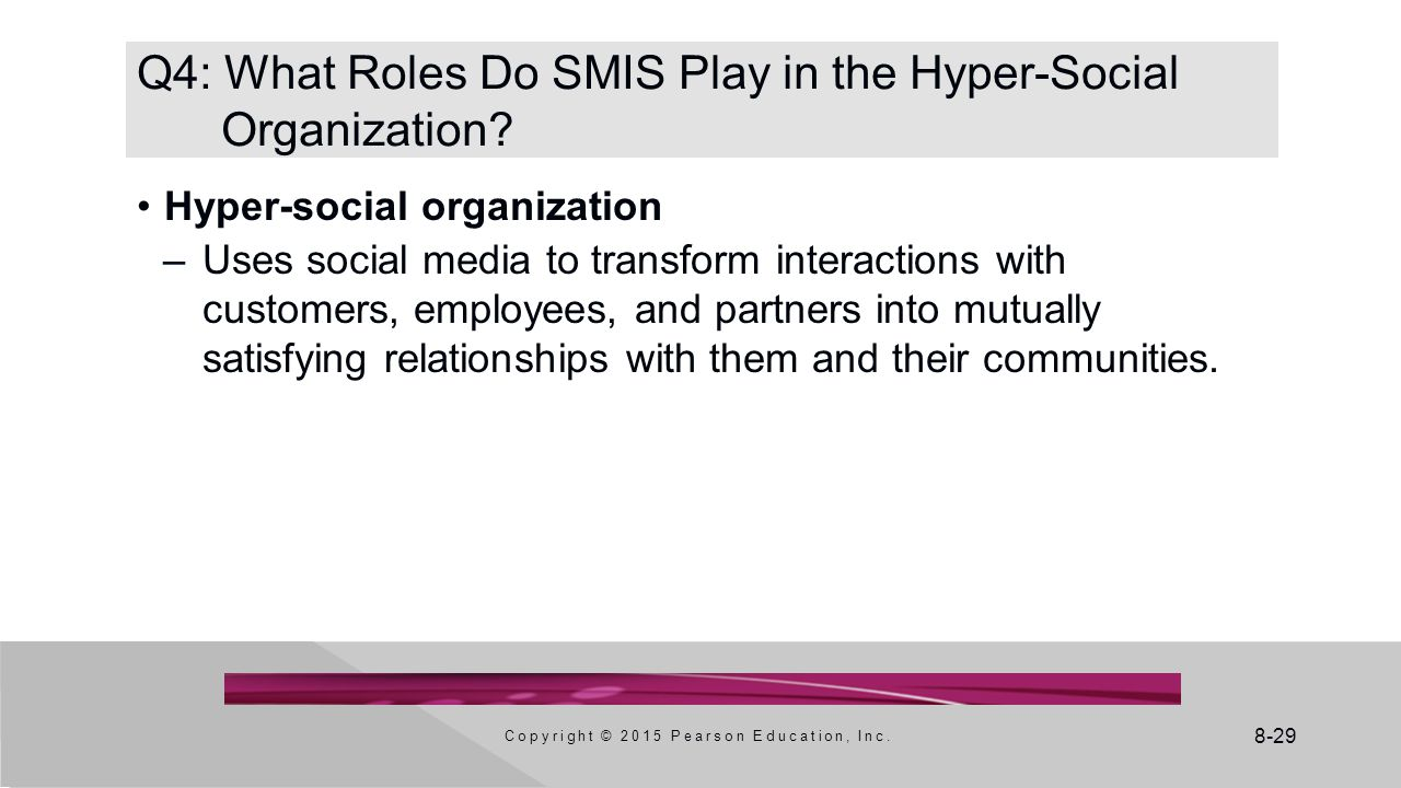 Q4: What Roles Do SMIS Play in the Hyper-Social Organization