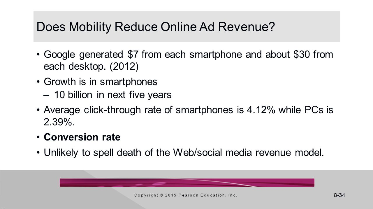 Does Mobility Reduce Online Ad Revenue