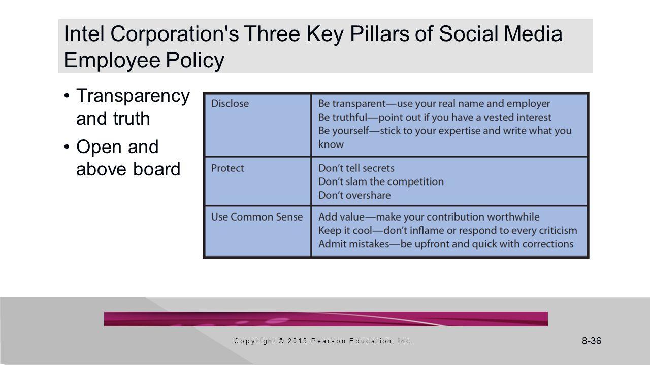 Intel Corporation s Three Key Pillars of Social Media Employee Policy