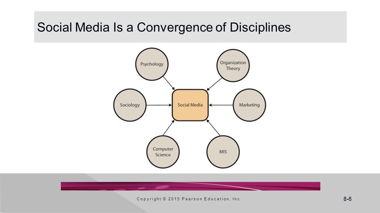 Social Media Is a Convergence of Disciplines